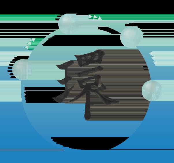 KAN - Entwicklungsprozess